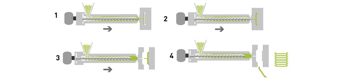 Proceso de moldeo por Inyección. Viduca