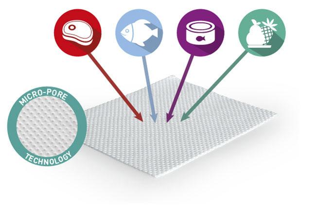 absorbent pads micro-pore tecnology